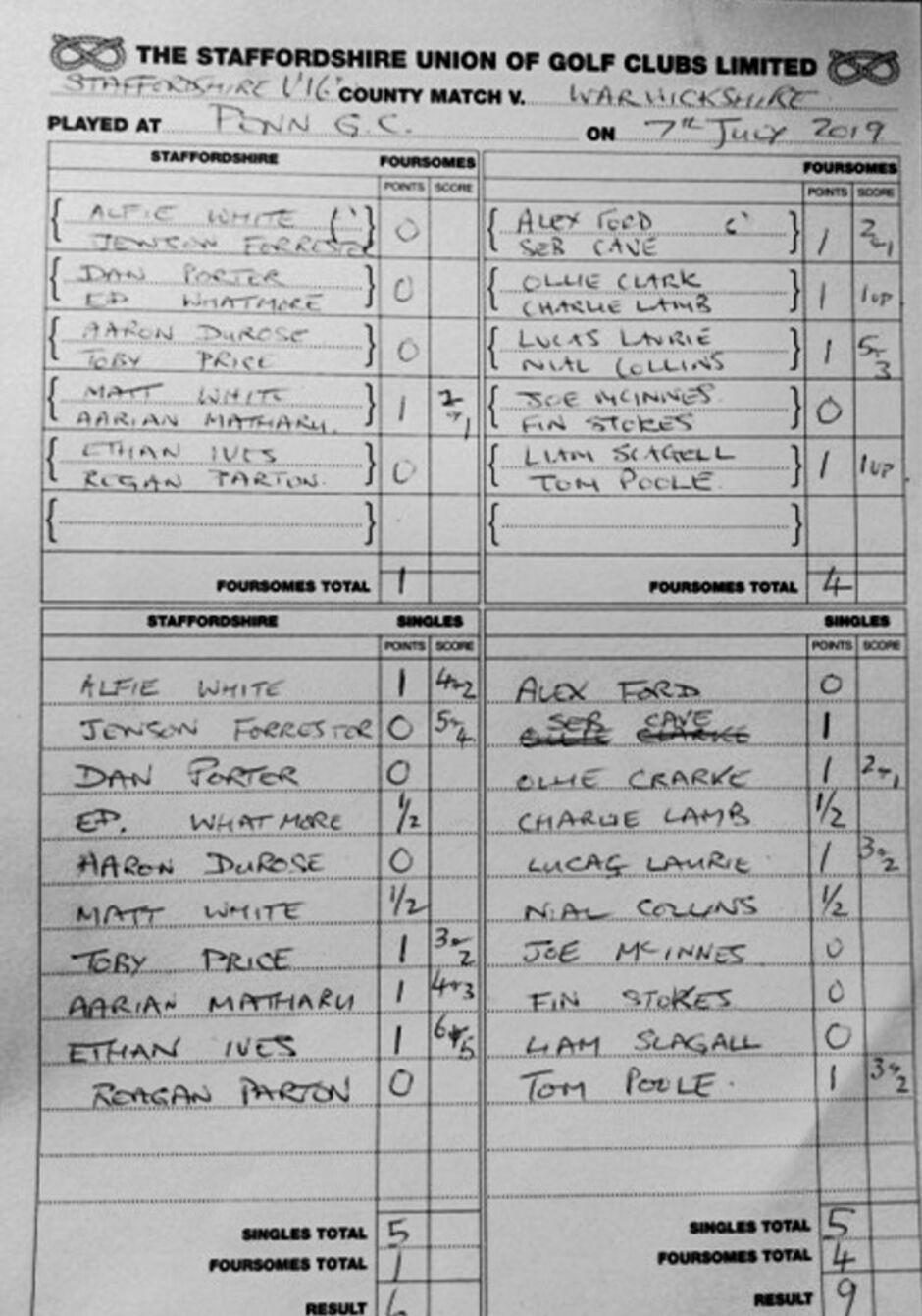 Under 16 v Warwickshire 2019 result